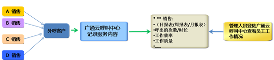 C:\Documents and Settings\Administrator\桌面\4007005604\绩效考评.png